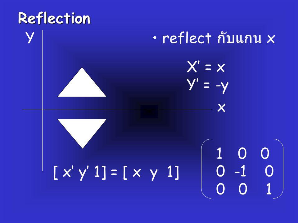 Reflection Y reflect กับแกน x X' = x Y' = -y x 0 0 0 -1 0 0 0 1 [ x' y' 1] = [ x y 1]